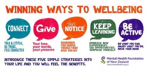 wellness-poster
